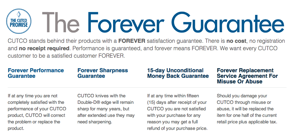 FOREVER SHARPNESS GUARANTEE. Cutco® knives with the Double-D® edge will remain sharp for many years, but after extended use they may need sharpening. For sharpening of Double-D® or straight-edged knives, send them along with a return shipping and handling fee of $9 (for 1 to 10 items), $11 (for items) or $13 (for items).